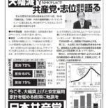 「消費税10%は中止を」チラシ